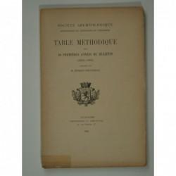Peltereau Ernest : Société archéologique du Vendömois. Table méthodique des 40 premières années du bulletin (1862 - 1901